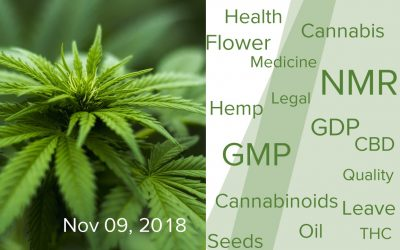 Recap of the first NMR Cannabis Meeting