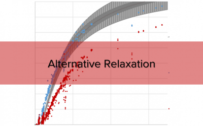 Innovative Pulse Sequence for qNMR: Alternative Method for Relaxation Time Determination